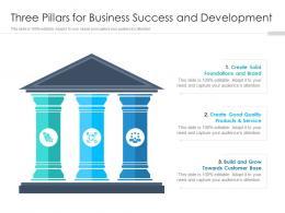 Three Pillars For Business Success And Development