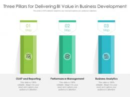 Three Pillars For Delivering Bi Value In Business Development