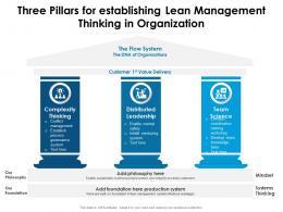 Three Pillars For Establishing Lean Management Thinking In Organization