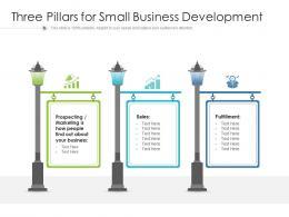 Three Pillars For Small Business Development