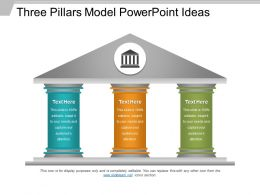 Three Pillars Model Powerpoint Ideas