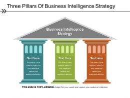 Three Pillars Of Business Intelligence Strategy Powerpoint Images