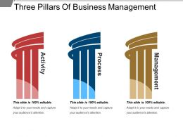 Three Pillars Of Business Management Powerpoint Layout