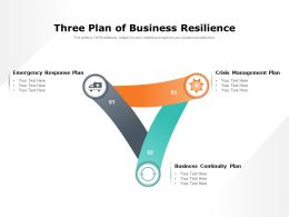 Three Plan Of Business Resilience