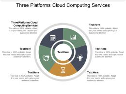 Three Platforms Cloud Computing Services Ppt Powerpoint Presentation Slides Icons Cpb