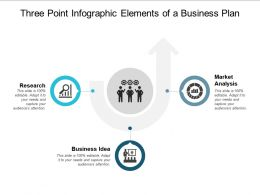 Three Point Infographic Elements Of A Business Plan