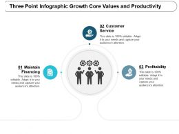 Three Point Infographic Growth Core Values And Productivity