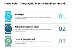 Three Point Infographic Plan To Employer Brand Management