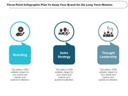 Three Point Infographic Plan To Keep Your Brand On Its Long Term Mission