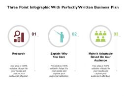 Three Point Infographic With Perfectly Written Business Plan