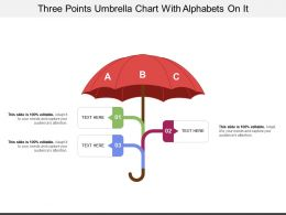 Three Points Umbrella Chart With Alphabets On It