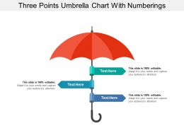 Three Points Umbrella Chart With Numberings