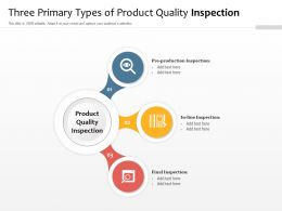 Three Primary Types Of Product Quality Inspection