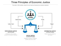 Three Principles Of Economic Justice