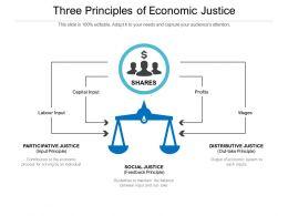 Three Principles Of Economic Justice