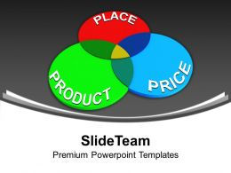 Three Principles Of Marketing Product Price Place Powerpoint Templates Ppt Themes And Graphics 0213