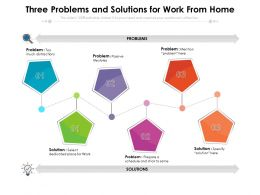 Three Problems And Solutions For Work From Home