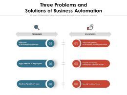 Three Problems And Solutions Of Business Automation
