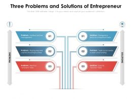 Three Problems And Solutions Of Entrepreneur