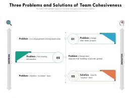 Three Problems And Solutions Of Team Cohesiveness