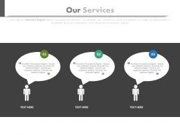 three_quotes_for_our_services_and_communication_powerpoint_slides_Slide01