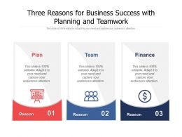 Three Reasons For Business Success With Planning And Teamwork