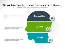 Three Reasons For Invest Innovate And Growth