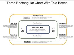 Three Rectangular Chart With Text Boxes