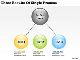 Three Results Of Single Process Ppt Powerpoint Slides