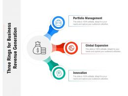 Three Rings For Business Revenue Generation