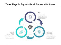 Three Rings For Organizational Process With Arrows