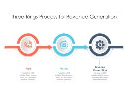 Three Rings Process For Revenue Generation