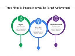 Three Rings To Inspect Innovate For Target Achievement
