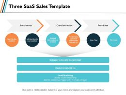 Three SaaS Sales Awareness Ppt Slides Graphics Template