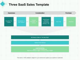 Three SaaS Sales Purchase Ppt Powerpoint Presentation Summary Show