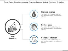 Three Sales Objectives Increase Revenue Reduce Costs And Customer Retention