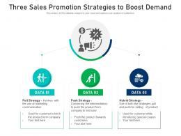 Three Sales Promotion Strategies To Boost Demand