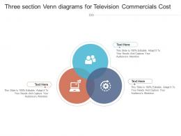 Three Section Venn Diagrams For Television Commercials Cost Infographic Template