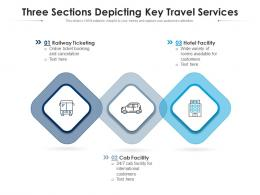 Three Sections Depicting Key Travel Services