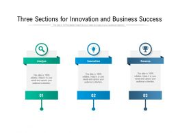 Three Sections For Innovation And Business Success