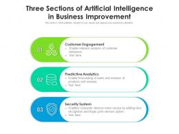 Three Sections Of Artificial Intelligence In Business Improvement
