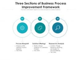 Three Sections Of Business Process Improvement Framework