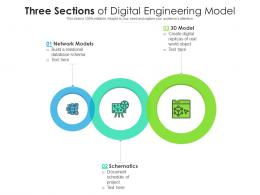 Three Sections Of Digital Engineering Model