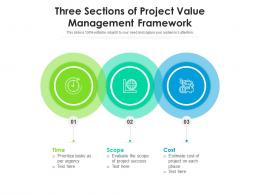 Three Sections Of Project Value Management Framework