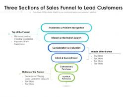 Three Sections Of Sales Funnel To Lead Customers