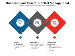 Three Sections Plan For Conflict Management