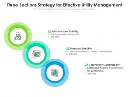 Three Sections Strategy For Effective Utility Management