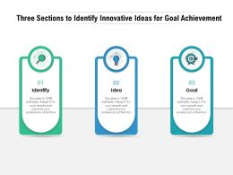 Three Sections To Identify Innovative Ideas For Goal Achievement
