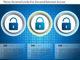 Three Secured Locks For Secured Internet Access Ppt Slides
