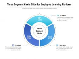 Three Segment Circle Slide For Employee Learning Platform Infographic Template